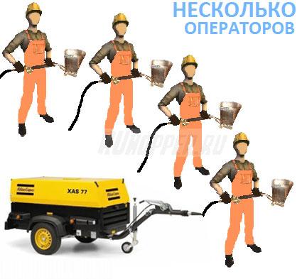штукатурные установки,Хоппер ковш, стеновой хоппер ковш, Хоппер ковш потолочный, пневмоковш, хоппер ковш, хоппер